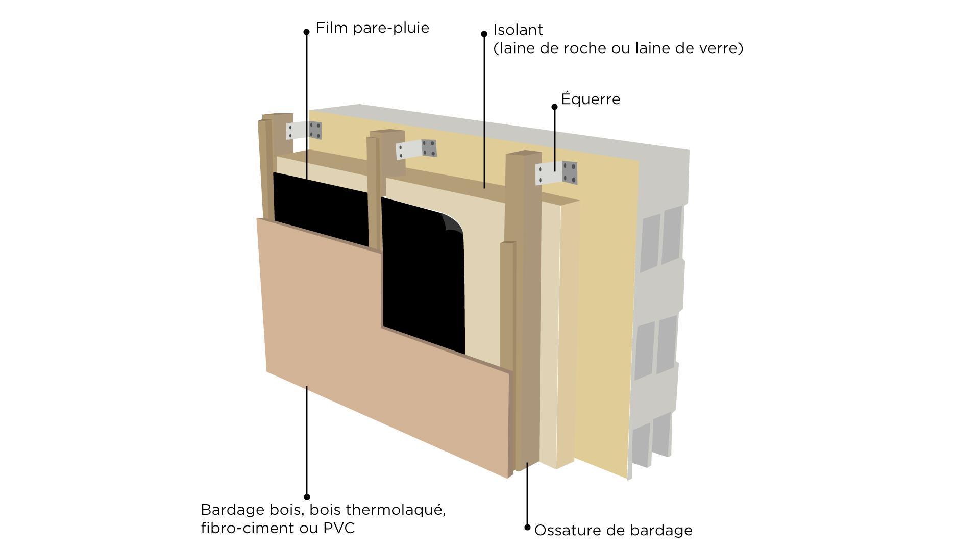 Image #70 - Isolation thermique extérieure